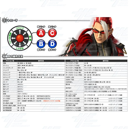 King Of Fighters Maximum Impact Regulation A Software Kit - System Command