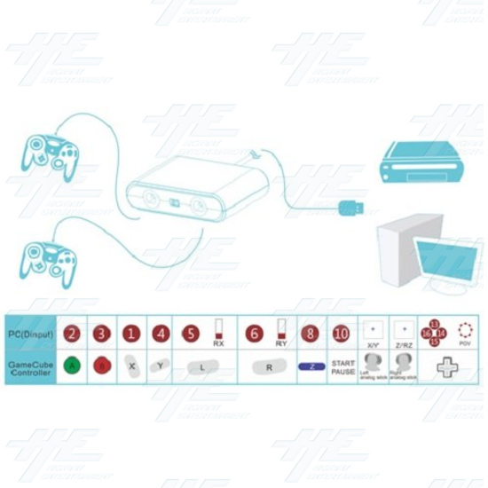 Mayflash Gamecube Controller Adapter For Wii U Pc Usb And Switch Two Ports - w013.jpg